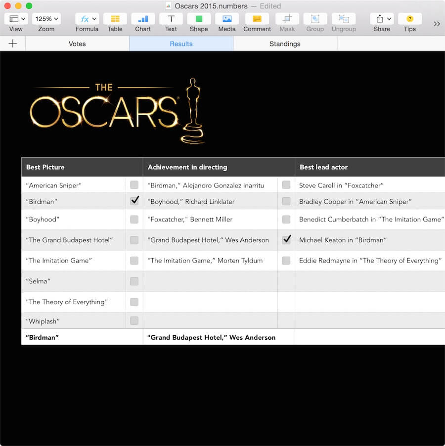 Oscars party template for numbers mactemplates oscars party template toneelgroepblik Images
