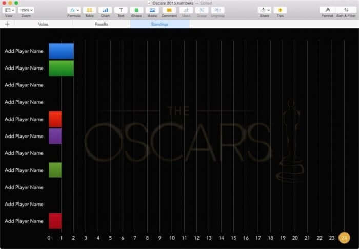 Oscar Party Template for Numbers Winning Chart