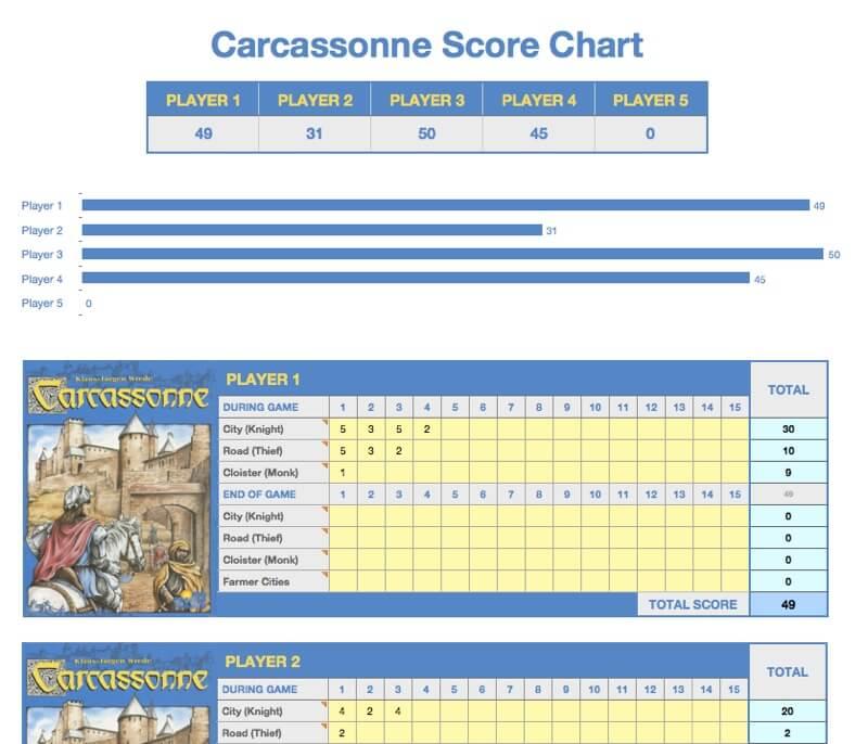 Carcassonne Scoring Template Mactemplates
