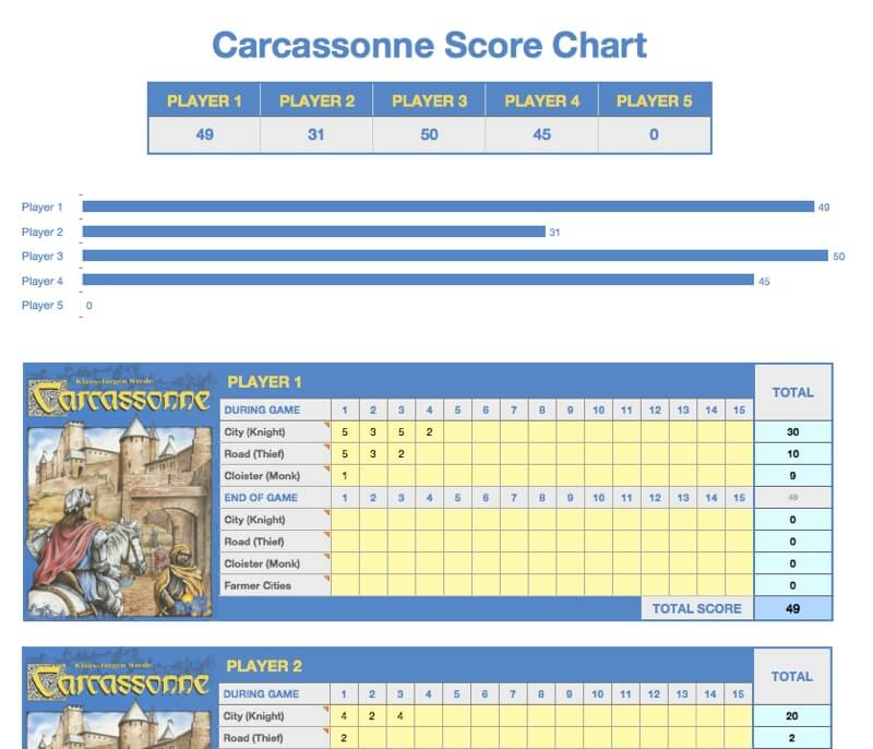 Carcassonne Score Chart Template for Numbers